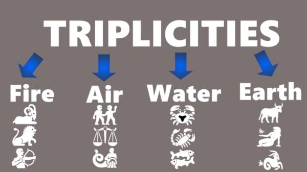 Triplicities3